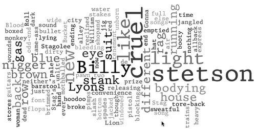 DK Wordle
